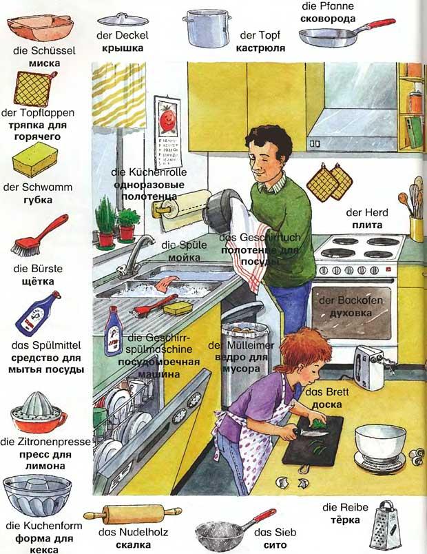in der Küche.